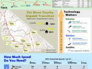 Infographic showing broadband capacity in the Eastern Sierra